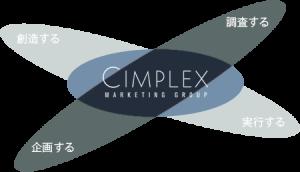 Cimplex Marketing Group Inc. Concept