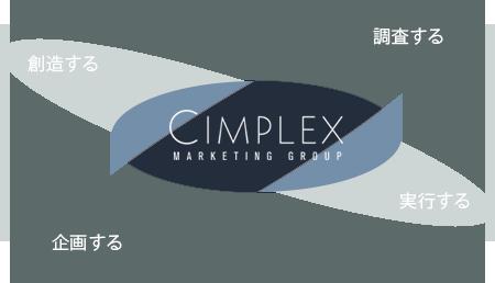 CimplexDiagram1